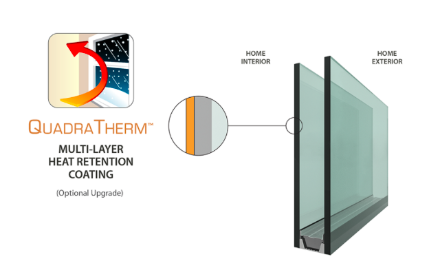 High-Performance Glass for Residential Windows